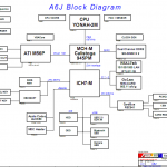 ASUS A6J laptop schematic diagrams