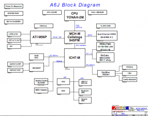 ASUS A6J block diagram