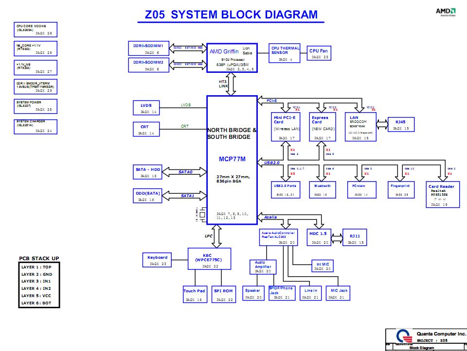 Acer Aspire As4230 As4530 Schematics Z05