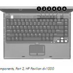 HP Pavilion dv1000 Laptop service manual free download