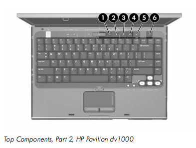 hp pavilion dv1000 laptop service manual free download laptop rh laptopschematic com hp pavilion g6 laptop repair manual HP Pavilion Desktop Manuals