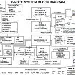 IBM Thinkpad R30 schematic