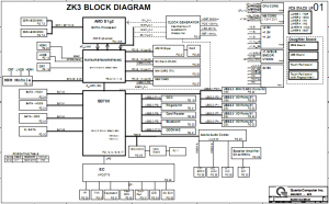 Quanta-ZK3-Block-Diagram1-300x186 Quanta Project Schematic Diagram on sony tv, samsung lcd tv, am tube radio, hvac system, computer circuit board, digital multimeter,