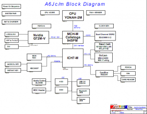 ASUS A6F Block Diagram