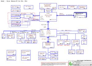 Dell Inspiron 1150 Block Diagram
