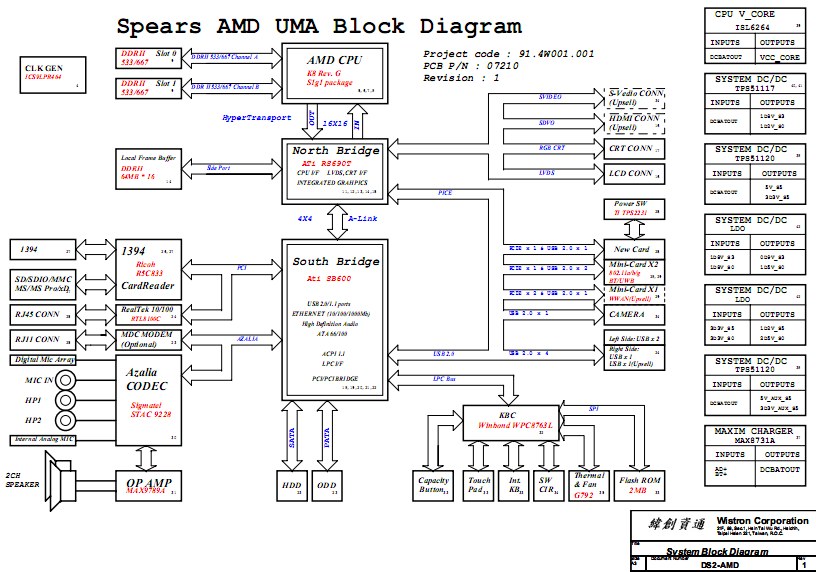 dell inspiron 1525 motherboard schematic diagram