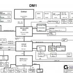 Dell Inspiron 500M 510M Latitude D500M D505 schematic diagram
