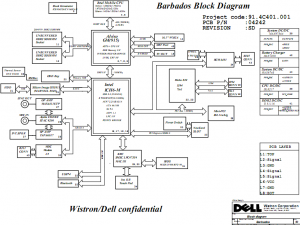 Dell Inspiron 630M XPS M140 Block Diagram