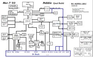 Dell latitude D400 Block Diagram