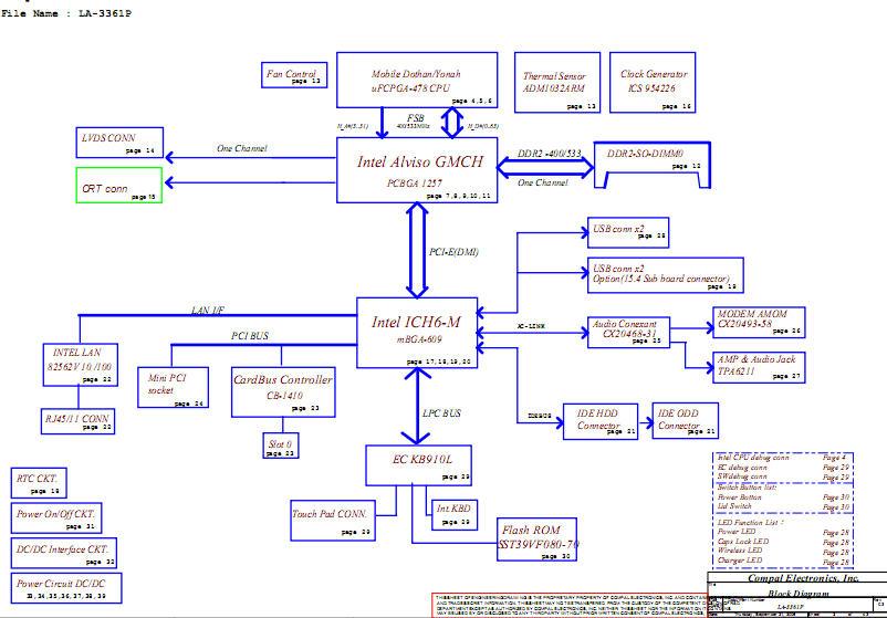 ktm 520 wiring diagram free picture schematic with Hp 530 Circuit Diagram 2 on Keihin Cvk Carburetor Schematic besides Ccinfosaloon blogspot further Aprilia Sx 50 Wiring Diagram moreover Hp 530 Circuit Diagram 2 further Wiring Diagram For Kenwood Car Cd Player.