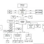 HP Compaq 6720s 6520s HP 540 schematic diagram(DDD UMA)