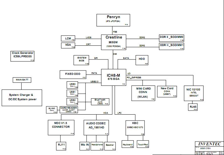 Compaq wiring diagrams data wiring diagrams hp compaq schematics page 21 laptop schematic rh laptopschematic com simple wiring diagrams residential electrical wiring ccuart Gallery