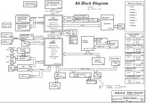 IBM ThinkPad R51e Block Diagram