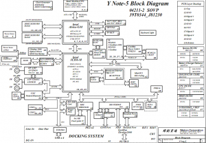 IBM ThinkPad R52 Block Diagram
