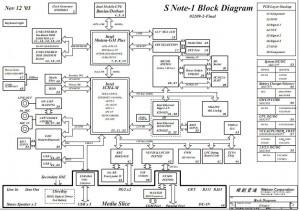 IBM ThinkPad X40 Block Diagram