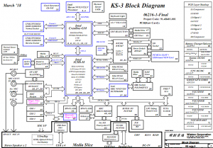 Lenovo ThinkPad X61 Block Diagram