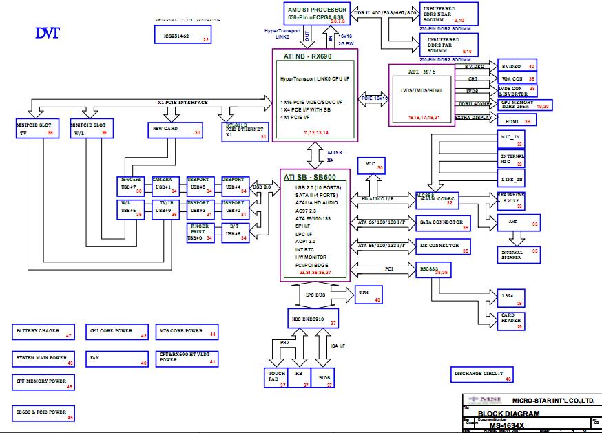 msi gx610 laptop schematic diagram ms 1634x laptop schematic rh laptopschematic com N1996 MSI AM2 MSI Board Drivers