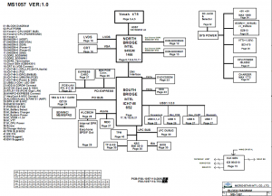 MSI S300 Block Diagram