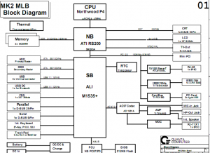 NEC Versa E600 Block Diagram