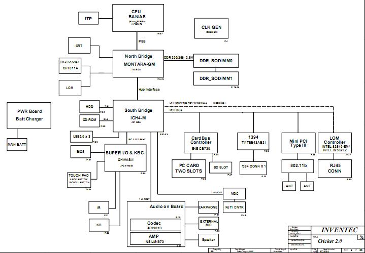 Toshiba Satellite M18 Schematic Diagram  U2013 Laptop Schematic