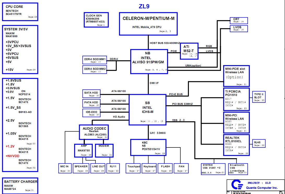 acer AS1640Z 1650Z TM4070 4080 Block Diagram