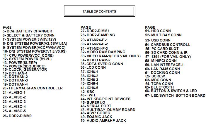 Hp Compaq Nx6110 Nc6120 Circuit Diagram
