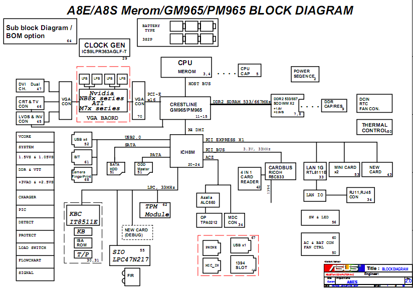 Asus A8E A8S laptop Block Diagram hp motherboard circuit diagram laptop schematic notebook schematic