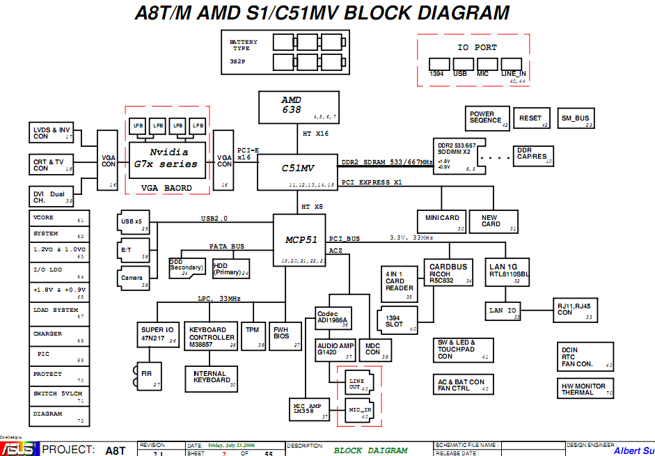 Asus A8T laptop Block Diagram asus a8t m z99m laptop schematic diagram block diagram laptop asus a450c at bakdesigns.co