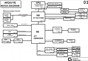 BenQ Joybook A52E Block Diagram