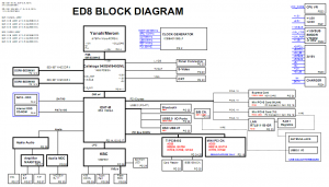 BenQ Joybook S31 Block Diagram