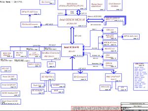 Compal LA-1701 Block Diagram