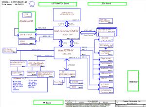Compal LA-3451P Block Diagram