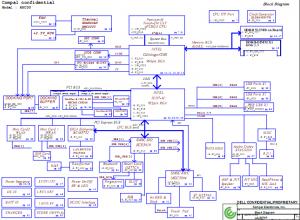 Dell Latitude D420 Block Diagram