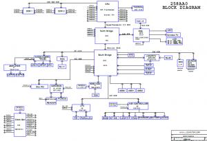 Fujitsu Amilo A1630 Block Diagram