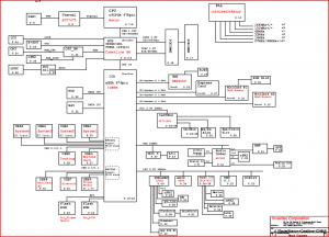 Fujitsu LifeBook E8310 Block Diagram