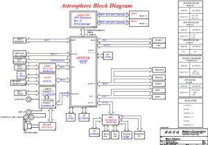 HP Compaq CQ50 laptop    schematic       diagram        Laptop    Schematic