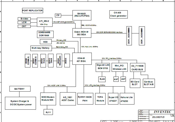 HP compaq nc6000 Block Diagram