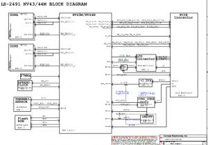 NVIDIA NV43 44M Block Diagram