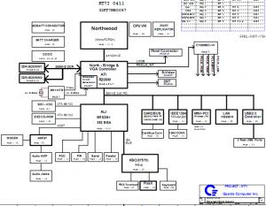 Quanta-KT7I-Block-Diagram-300x233 Quanta Project Schematic Diagram on sony tv, samsung lcd tv, am tube radio, hvac system, computer circuit board, digital multimeter,