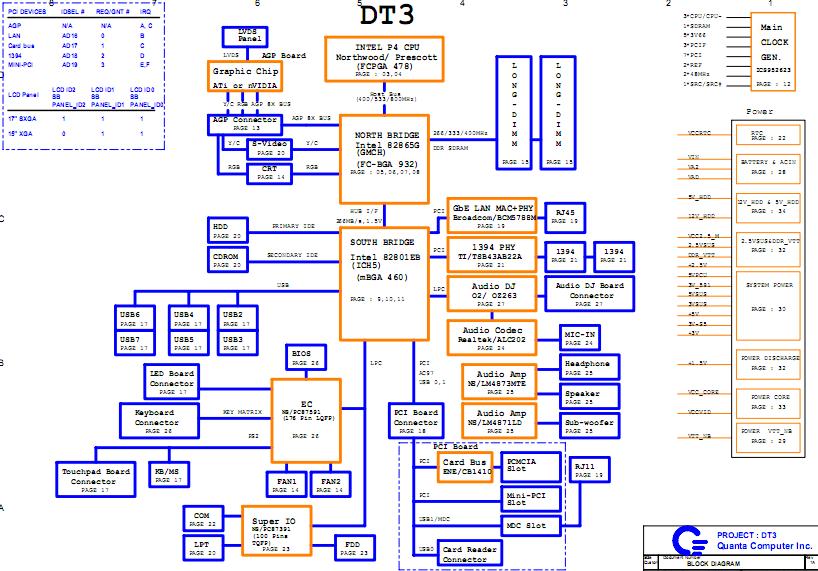 acer    Aspire    1710 laptop schematic    diagram    DT3      Laptop