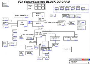 ASUS F2J Block Diagram