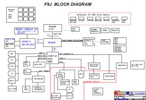 diagram laptop asus    asus    schematics     page 10        laptop    schematic     asus    schematics     page 10        laptop    schematic