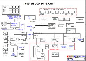 ASUS F9S Block Diagram