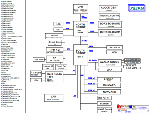 ASUS Z84FM Block Diagram