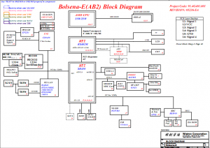 Acer Ferrari 1002WTMi Block Diagram