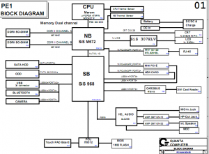 BenQ Joybook A53 Block Diagram