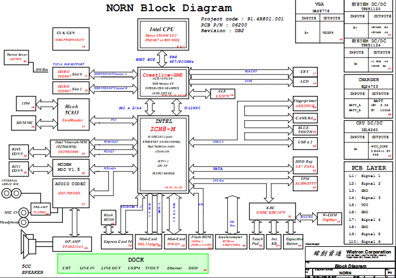 HP Compaq 2710p Notebook    schematic       diagram    NORN      Laptop