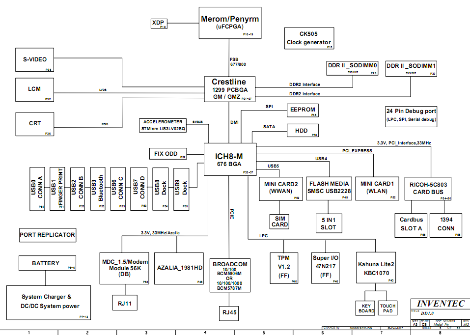 hp motherboard diagram honda 20 hp wiring diagram