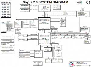 HP Pavilion TX2500 Block Diagram