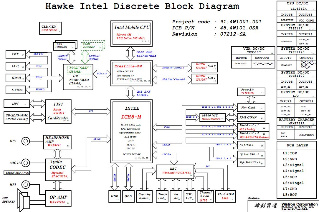 dell schematics page 17 laptop schematic rh laptopschematic com